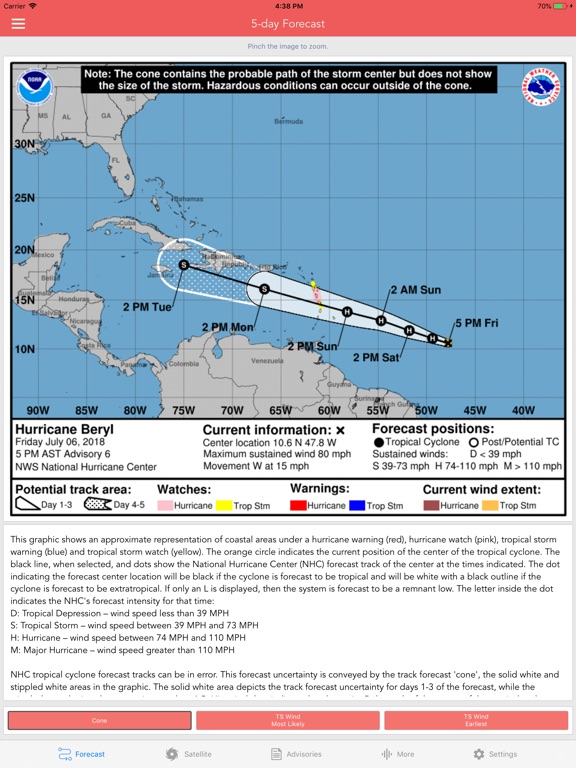 National Hurricane Center Data Screenshots