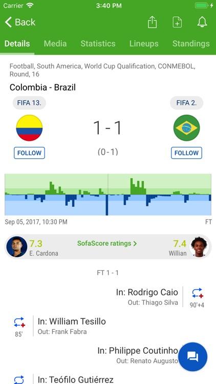 SofaScore Live Sports Results
