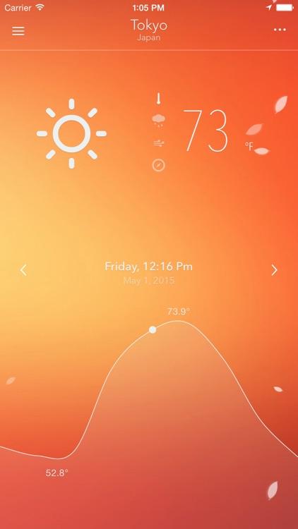 Nice Weather 2