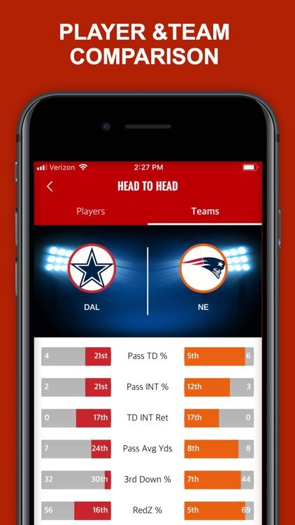 Yellfy Sports: Scores & News screenshot-9