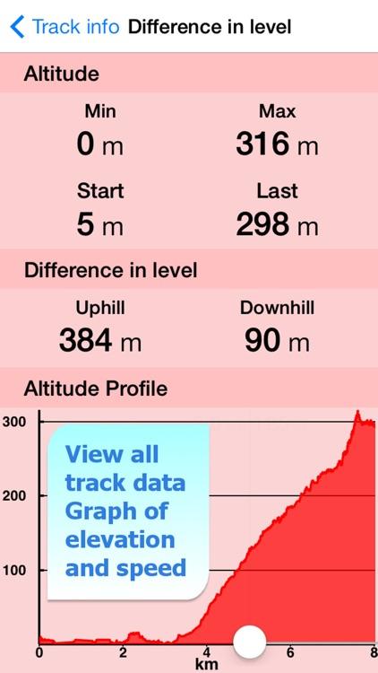 Yosemite NP Hiking Trails GPS