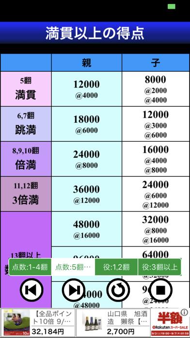 麻雀ちゃん ScreenShot1
