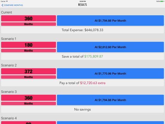 Debtor Debt Pay Off Calculator-ipad-2