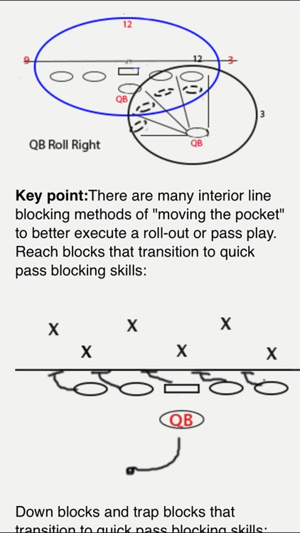 Offensive Line Part 2 screenshot-2