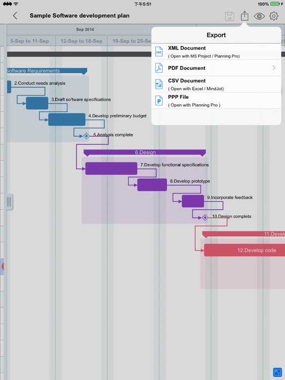 Project Gantt Charts Schedule