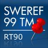 Svenska koordinater PRO