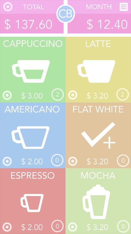 CB: Coffee Budget screenshot-0
