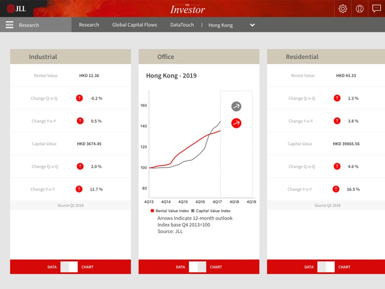JLL The Investor screenshot-2