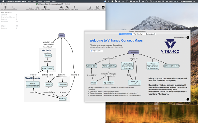 Vithanco Concept Maps On The Mac App Store