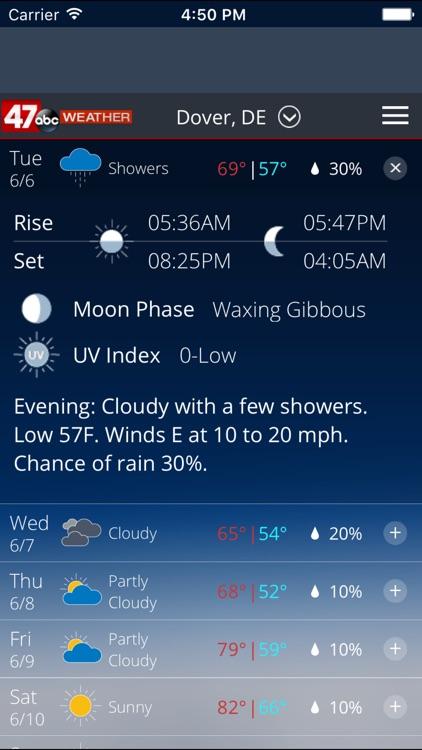 47abc Weather