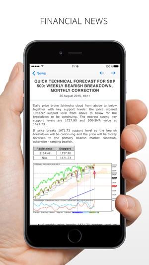 MetaTrader 5 - Forex, Stocks on the App Store