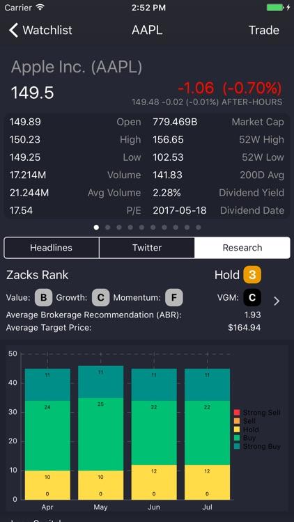 StockBeat - Track Stocks Financial Data & News screenshot-4