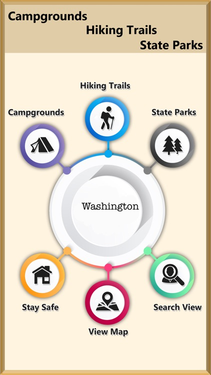 Washington - Camps & Trails