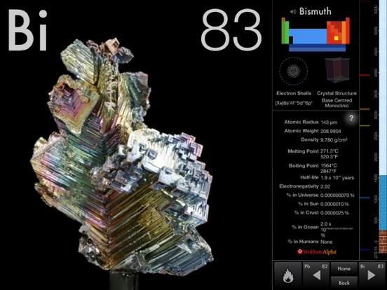 The elements by theodore gray app price drops urtaz Choice Image