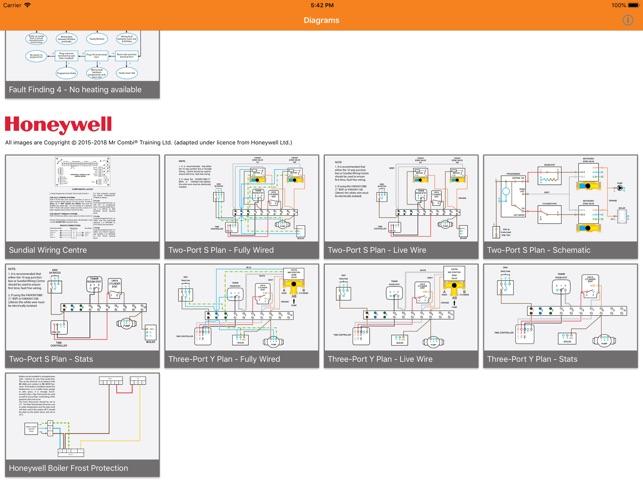 wiring  controls  diagrams