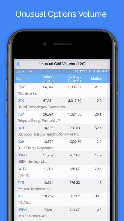 Options Volume with AR