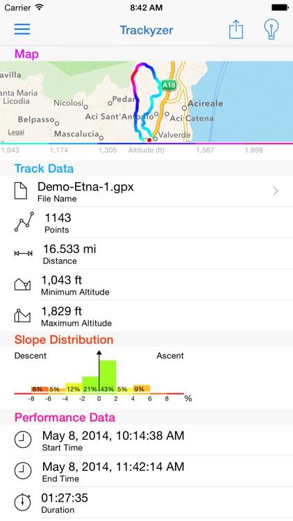 Trackyzer: Cycling & Running screenshot-3