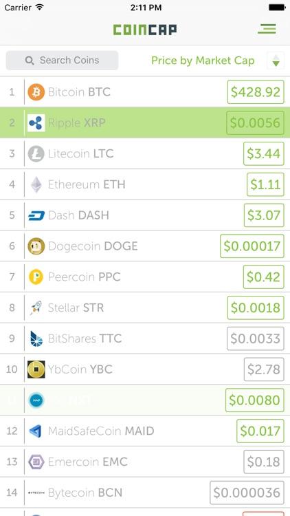 CoinCap screenshot-0