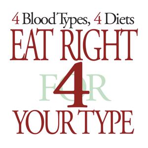 Blood Type Diet® app