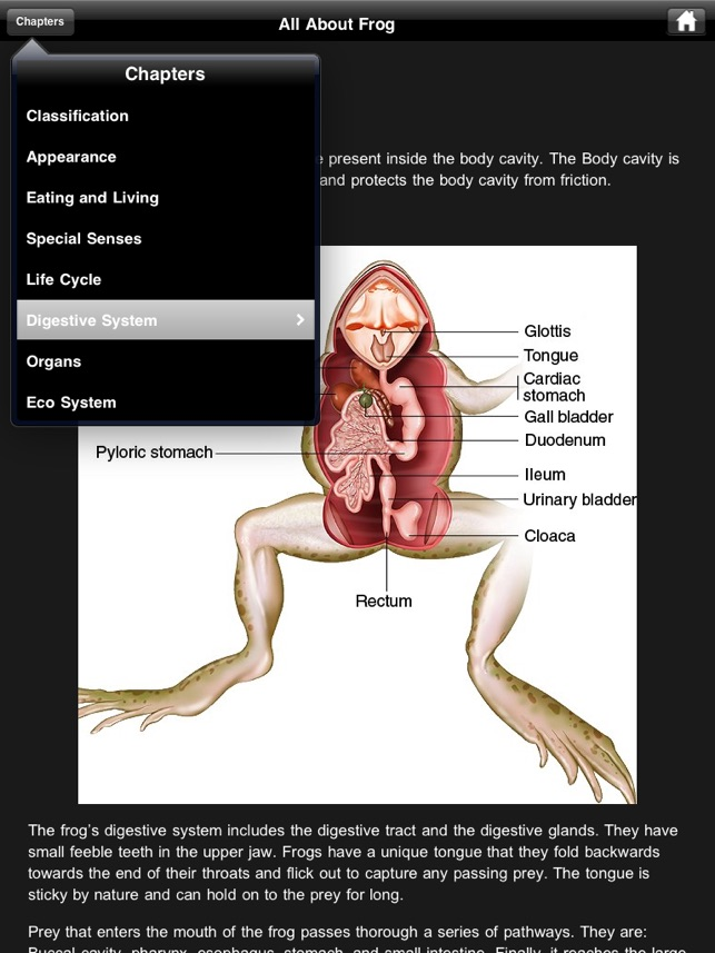 Frog Dissection On The App Store