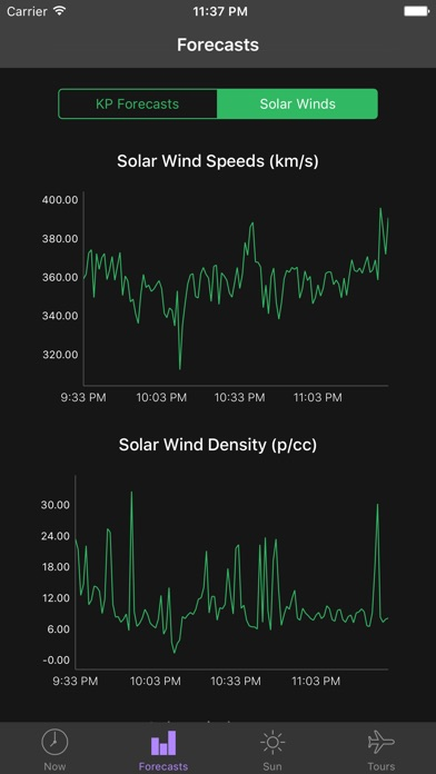 My Aurora Forecast Pro Screenshot 5