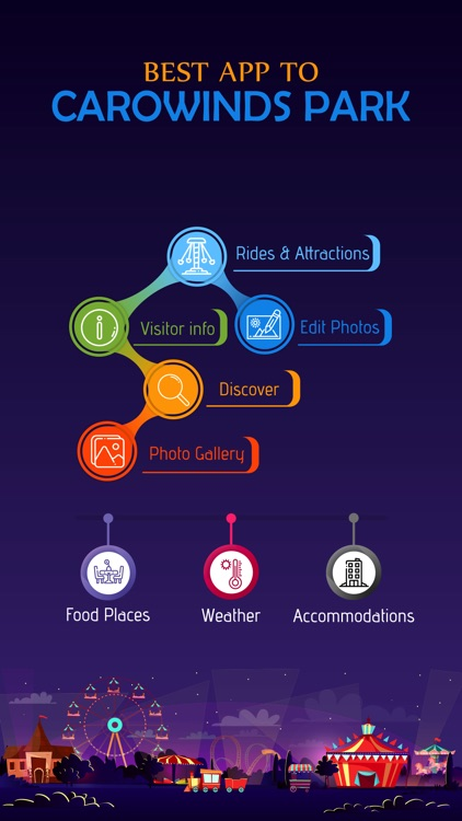 Best App to Carowinds Park