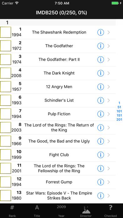 点击获取Greatest Movies Checklist