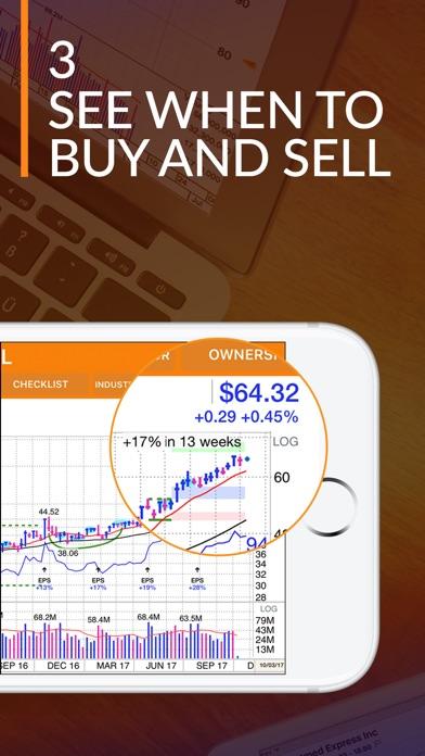 Marketsmith review screenshots