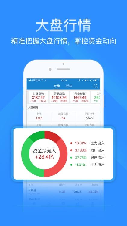叮咚-新一代的股票资讯软件 screenshot-3