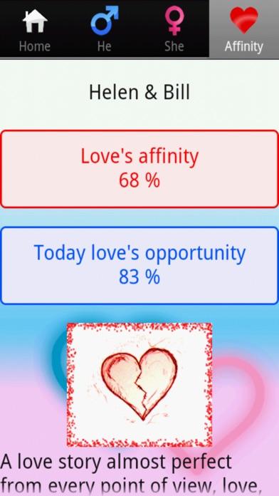Love Affinity Test-2