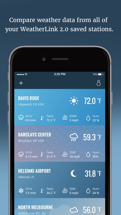 WeatherLink 2.0