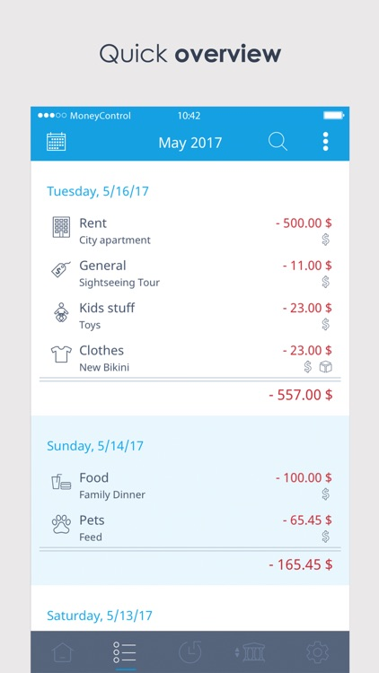 Spending Tracker MoneyControl