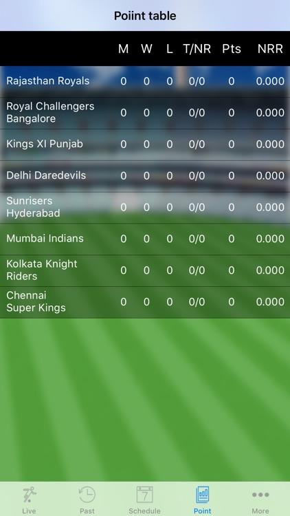 Cricket King Live Pro IPL 11 screenshot-4