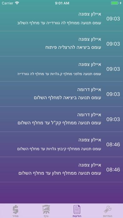 הנתיב המהיר Screenshot 3