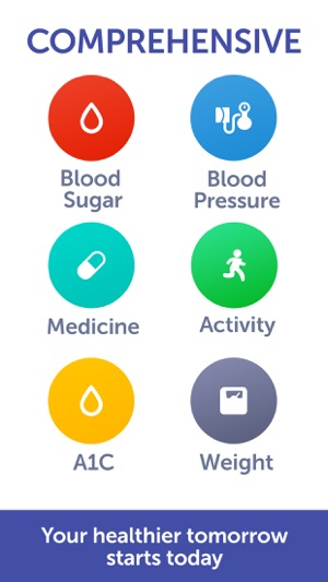 Glucose Buddy Diabetes Tracker On The App Store