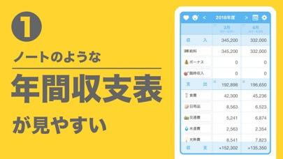 家計簿アプリ - 簡単!家計簿(かんたん!かけいぼ)スクリーンショット2