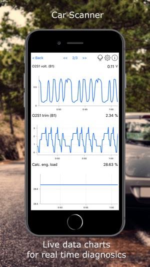 car scanner elm obd2 on the app store rh itunes apple com