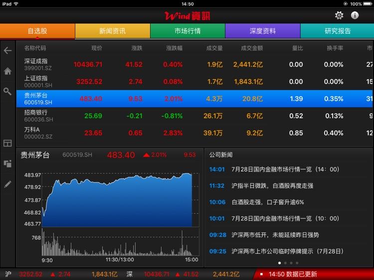 万得股票HD(股票,炒股,证券,基金,理财)