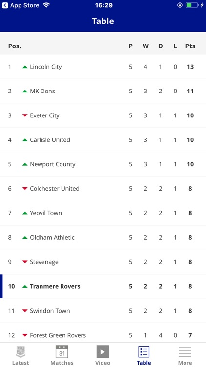 Tranmere Rovers Official App screenshot-3