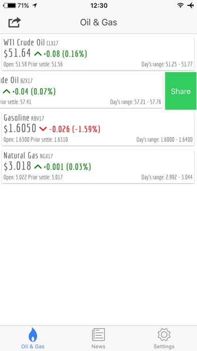 download Oil Price -  Real Time Prices* apps 2