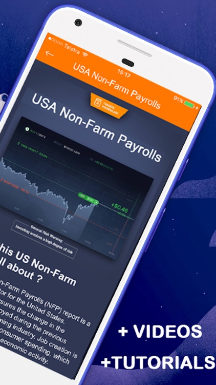 Forex Trading for IQ Option