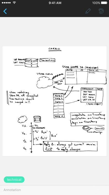 Carbo - Notes & Sketches