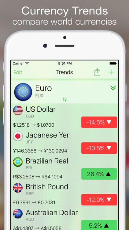 Currency+ (Currency Converter) screenshot-3