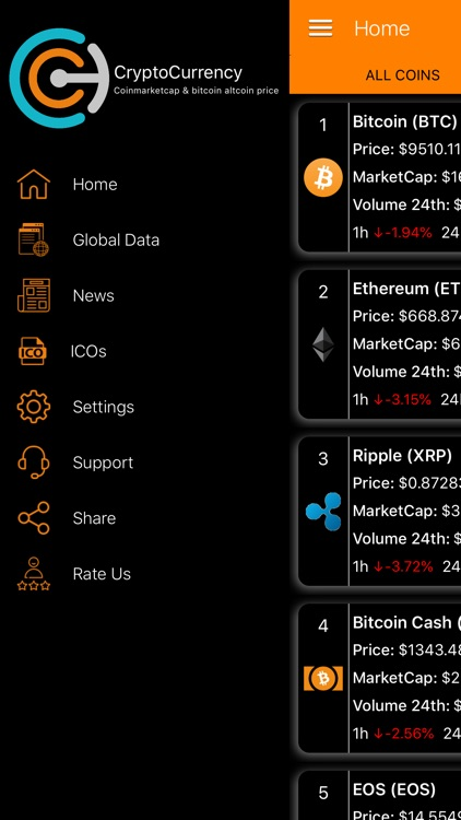 Cryptocurrency Prices & Charts screenshot-3
