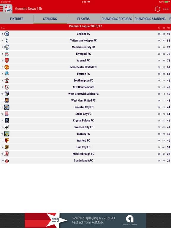 24h News for Arsenal-ipad-4