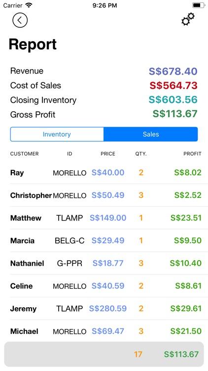 SalesDirect