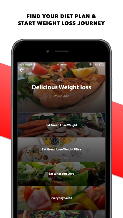 Diet+ Weight Loss Meal Plans