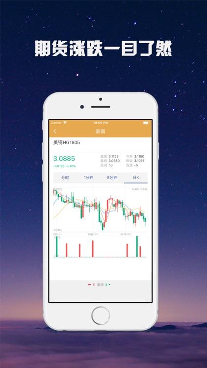 小牛e操盘-期货原油黄金行情软件 screenshot-4