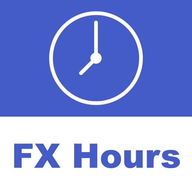 Easy forex ipad app