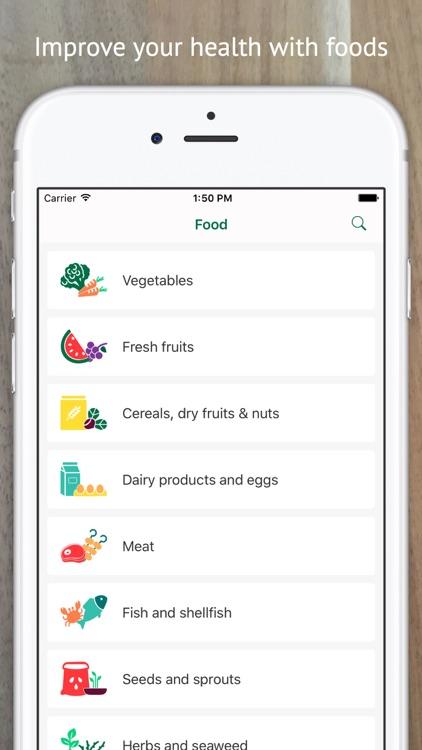 Nutryoo - Health & Nutrition